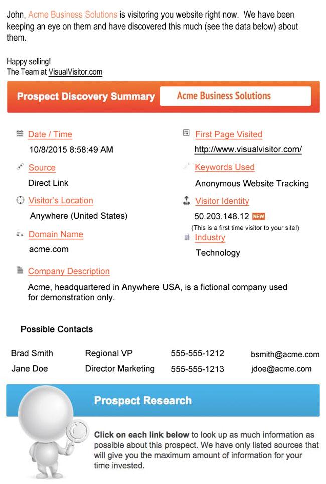 Website Visitor Tracker - Visual Visitor