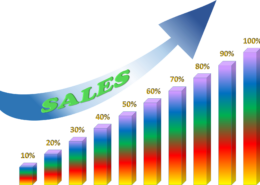 Visual Visitor Increase Your Sales